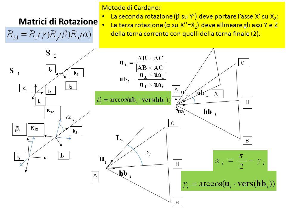 Matrici di Rotazione Metodo di Cardano: