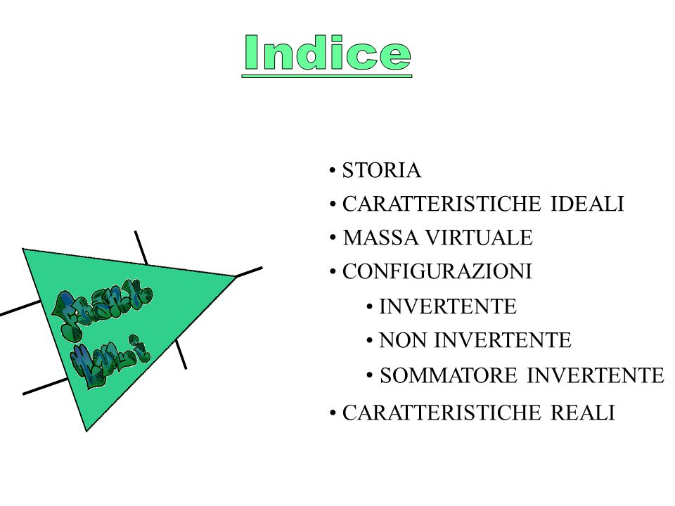 Indice • STORIA • CARATTERISTICHE IDEALI • MASSA VIRTUALE