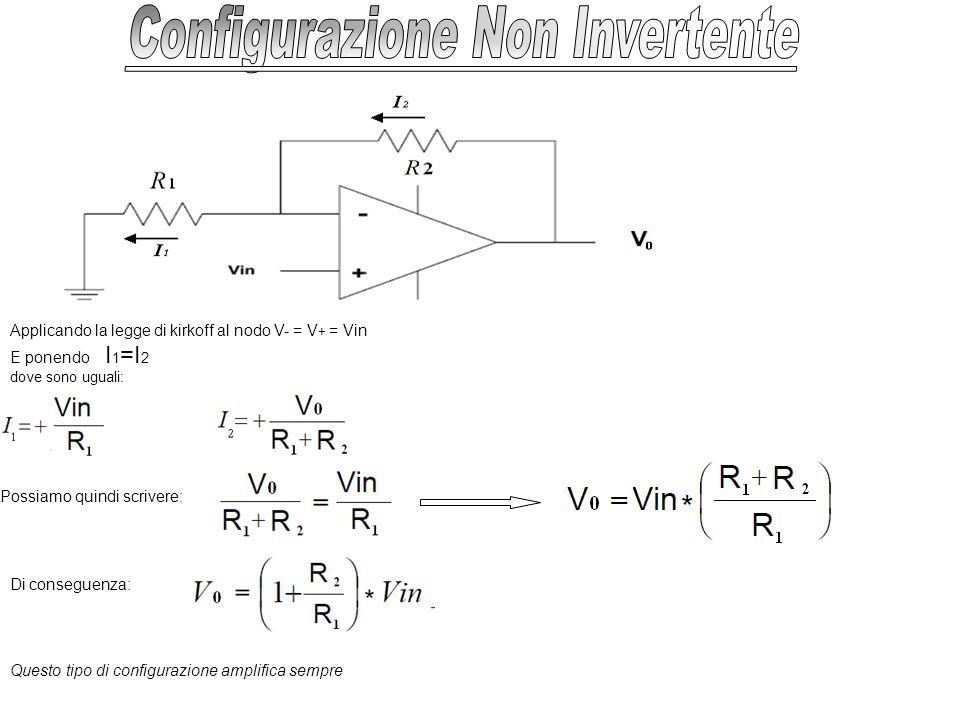 Configurazione Non Invertente
