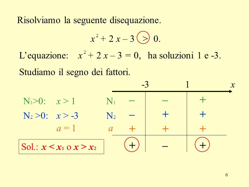 – + – + + + – + Risolviamo la seguente disequazione.