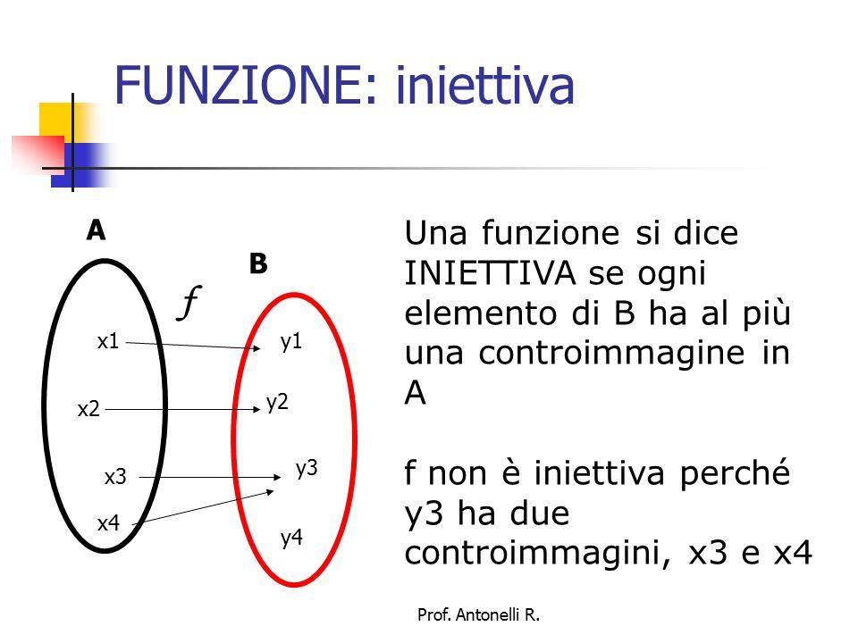 FUNZIONE: iniettiva A. Una funzione si dice INIETTIVA se ogni elemento di B ha al più una controimmagine in A.