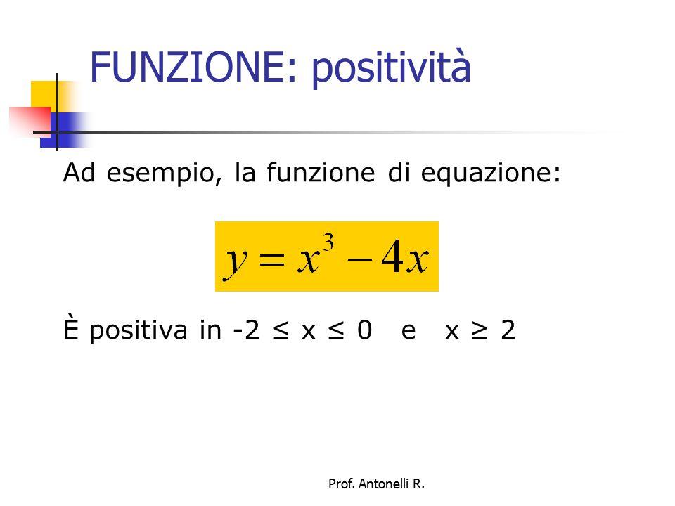 FUNZIONE: positività Ad esempio, la funzione di equazione: