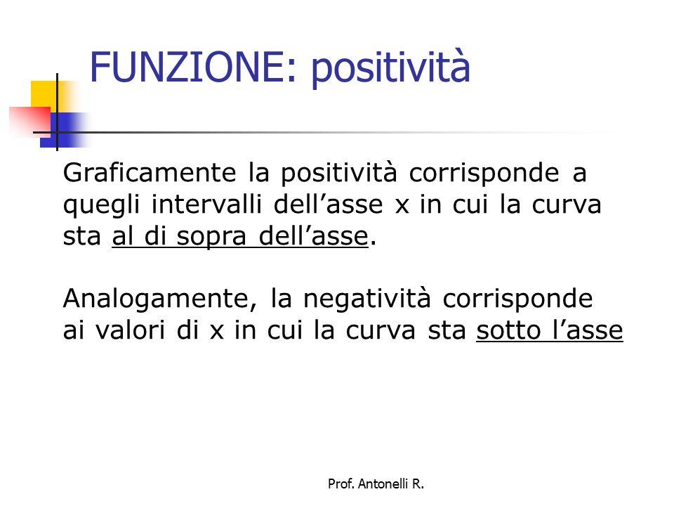 FUNZIONE: positività Graficamente la positività corrisponde a quegli intervalli dell'asse x in cui la curva sta al di sopra dell'asse.