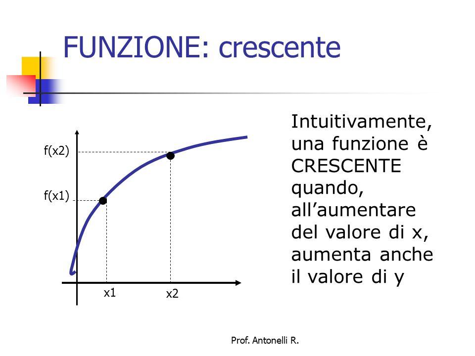 FUNZIONE: crescente Intuitivamente, una funzione è CRESCENTE quando, all'aumentare del valore di x, aumenta anche il valore di y.