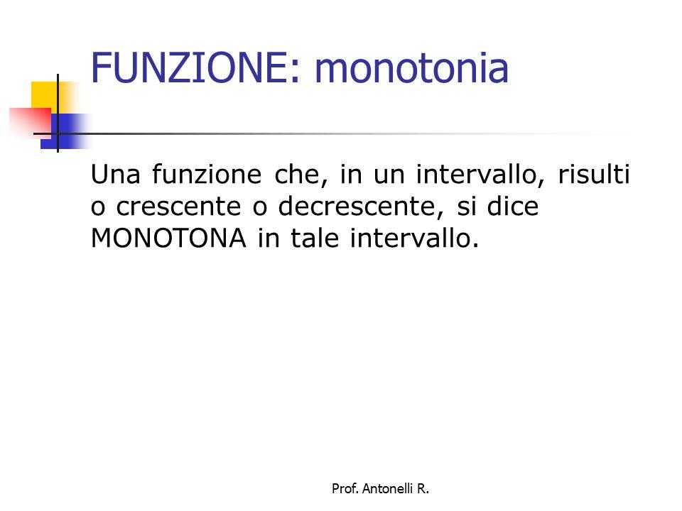FUNZIONE: monotonia Una funzione che, in un intervallo, risulti o crescente o decrescente, si dice MONOTONA in tale intervallo.