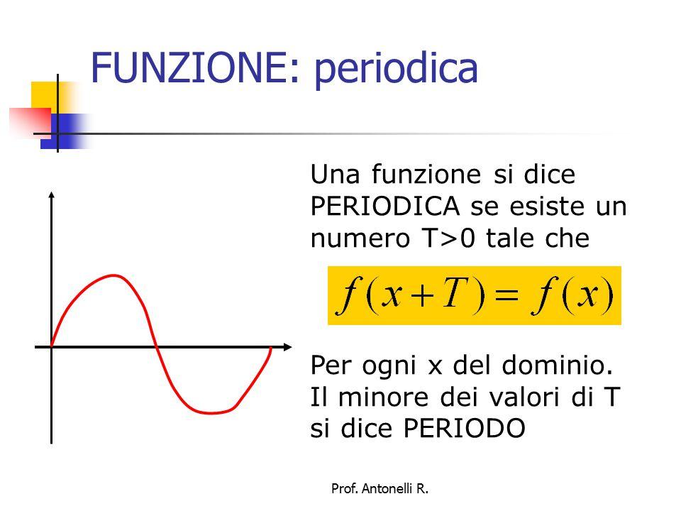 FUNZIONE: periodica Una funzione si dice PERIODICA se esiste un numero T>0 tale che. Per ogni x del dominio.