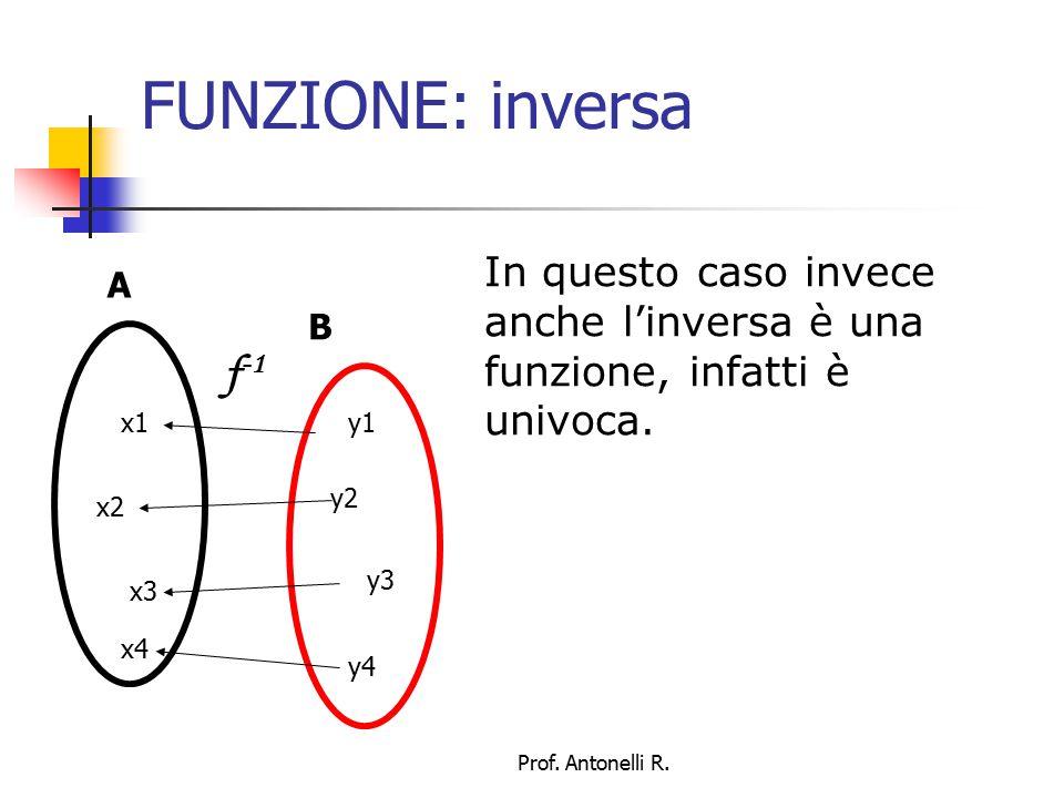 FUNZIONE: inversa In questo caso invece anche l'inversa è una funzione, infatti è univoca. A. B. f-1.