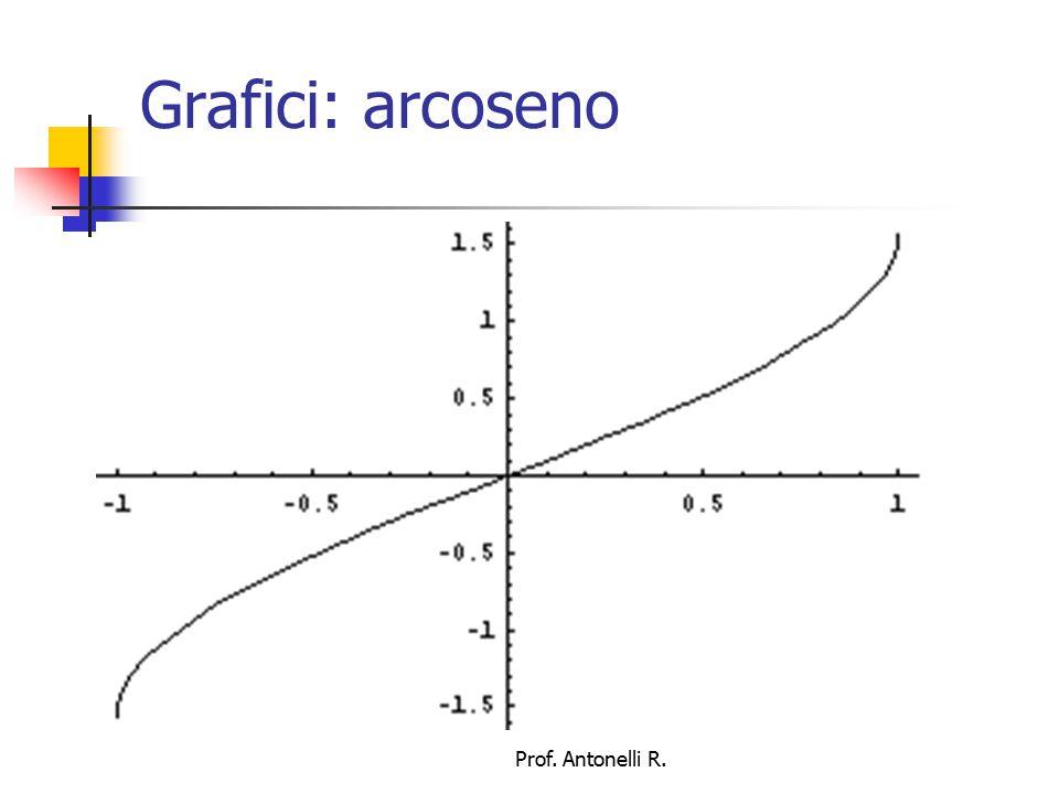 Grafici: arcoseno Prof. Antonelli R.