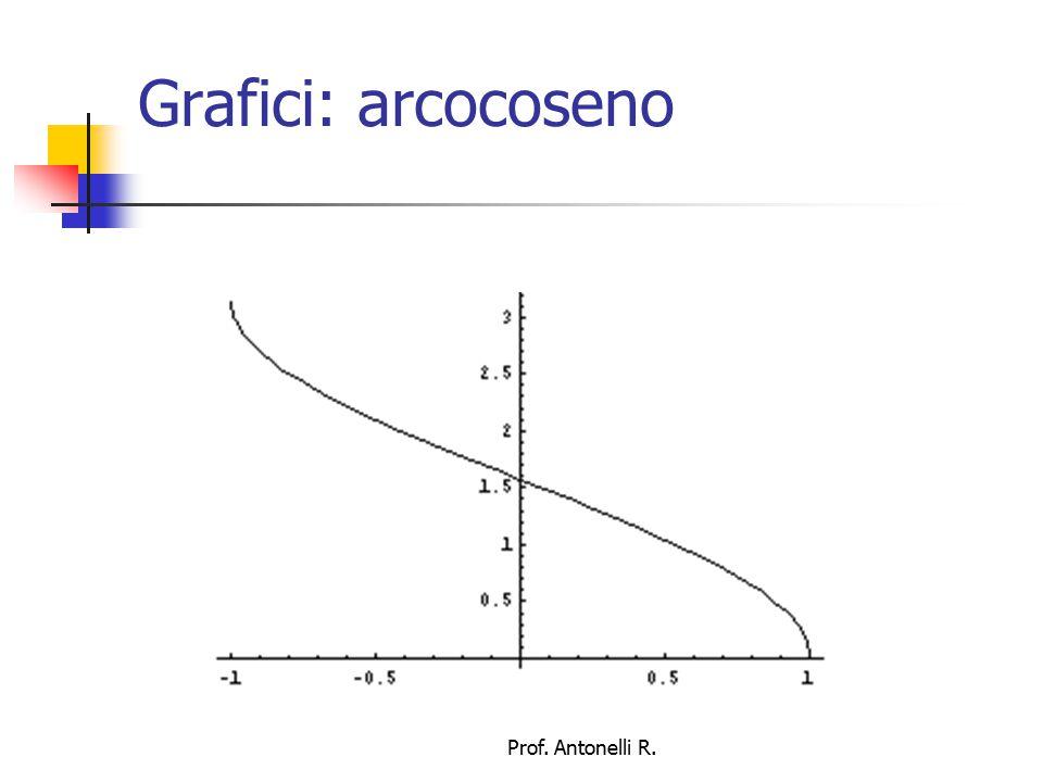 Grafici: arcocoseno Prof. Antonelli R.