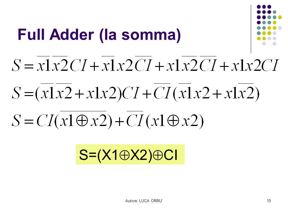 Full Adder (la somma) S=(X1X2)CI Autore: LUCA ORRU