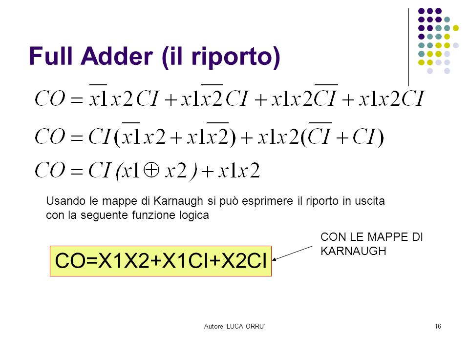 Full Adder (il riporto)