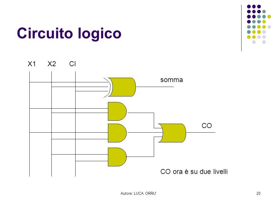 Circuito logico X1 X2 CI somma CO CO ora è su due livelli