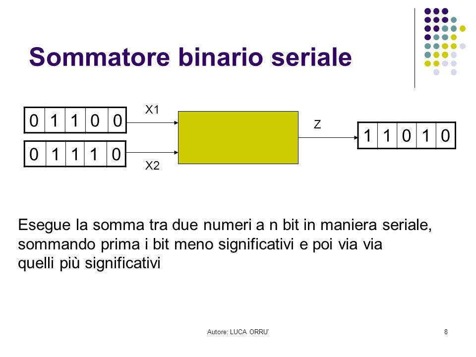 Sommatore binario seriale