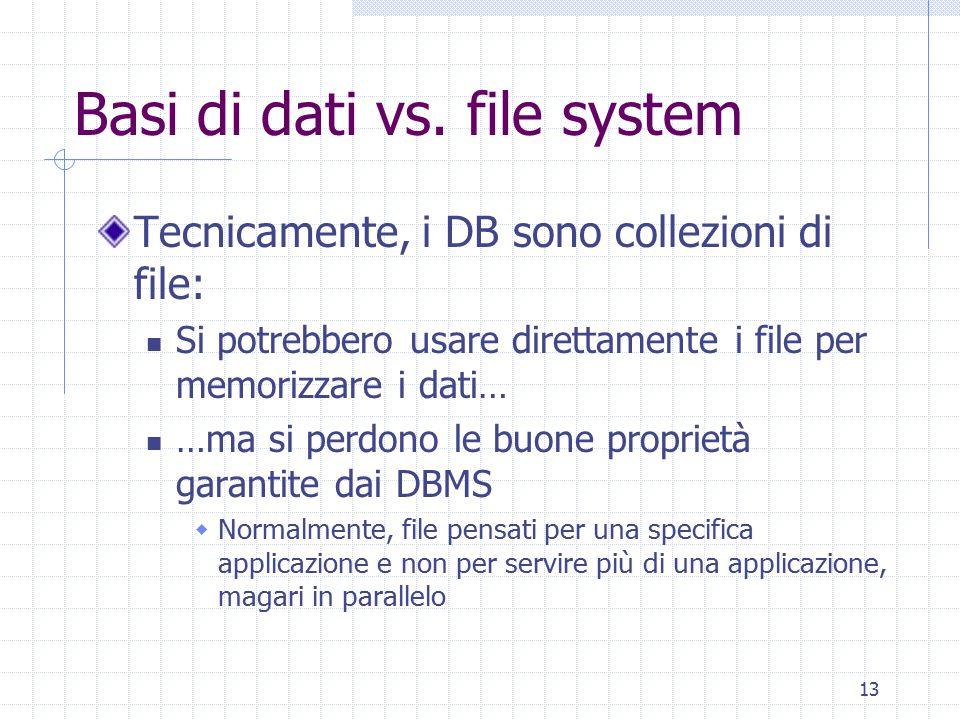 Basi di dati vs. file system