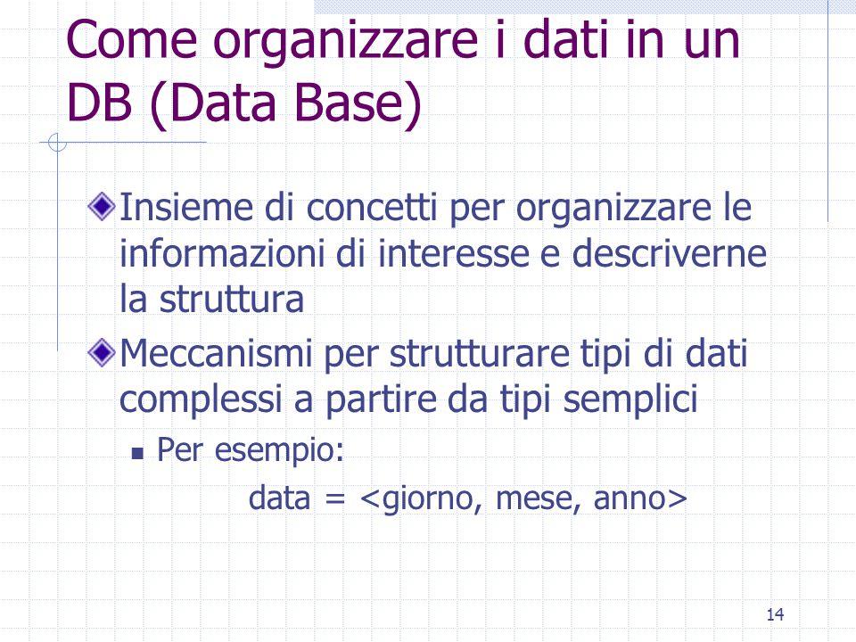 Come organizzare i dati in un DB (Data Base)