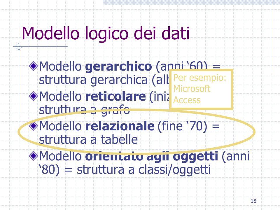 Modello logico dei dati
