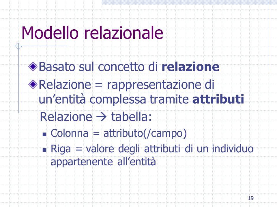 Modello relazionale Basato sul concetto di relazione