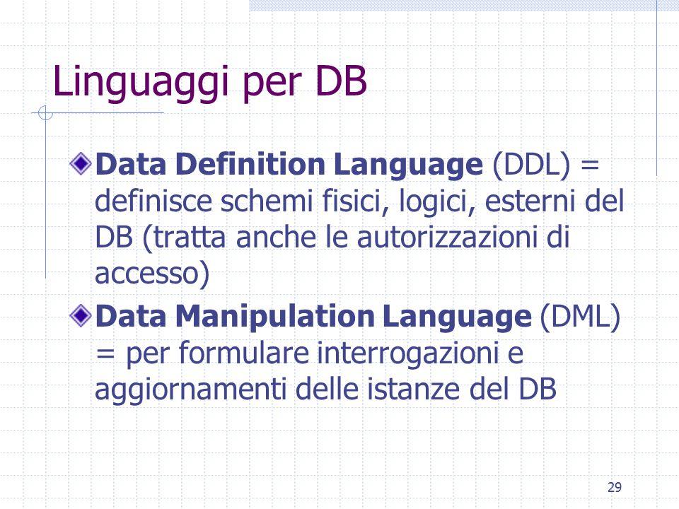 Linguaggi per DB Data Definition Language (DDL) = definisce schemi fisici, logici, esterni del DB (tratta anche le autorizzazioni di accesso)