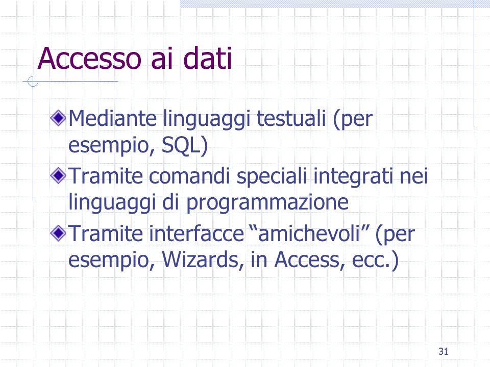 Accesso ai dati Mediante linguaggi testuali (per esempio, SQL)