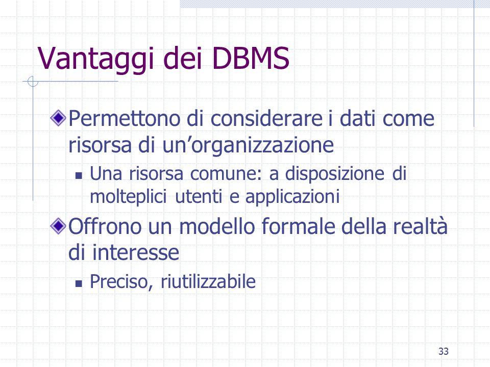 Vantaggi dei DBMS Permettono di considerare i dati come risorsa di un'organizzazione.