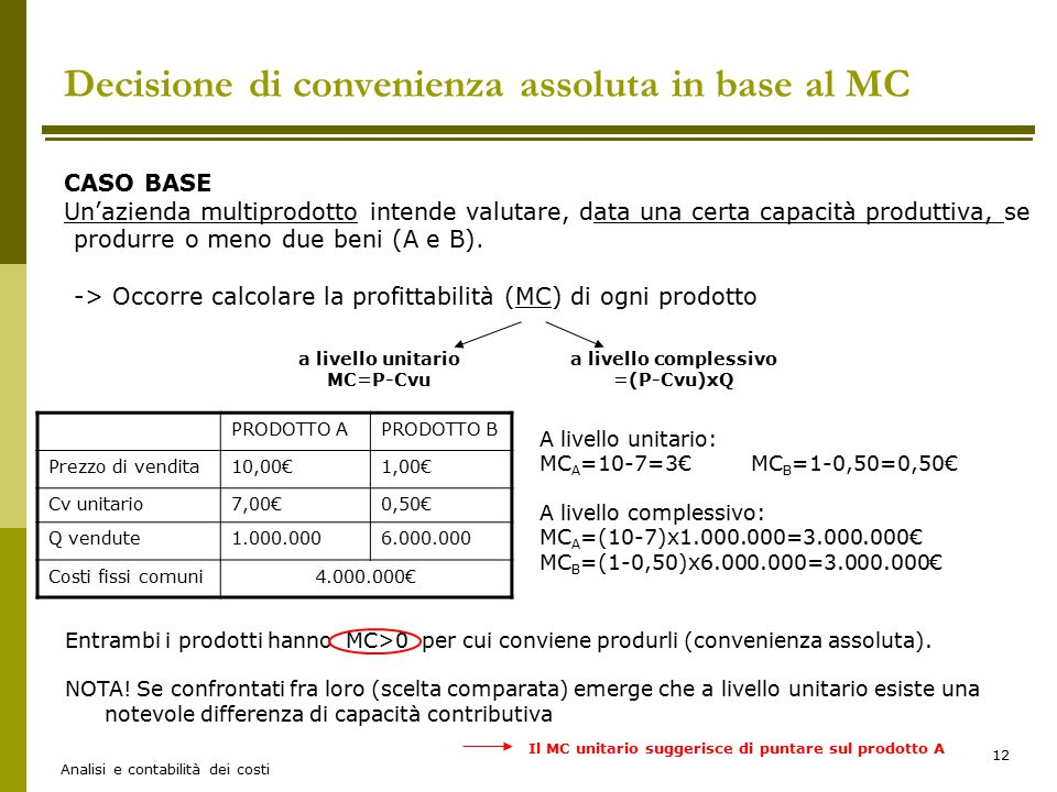 Decisione di convenienza assoluta in base al MC