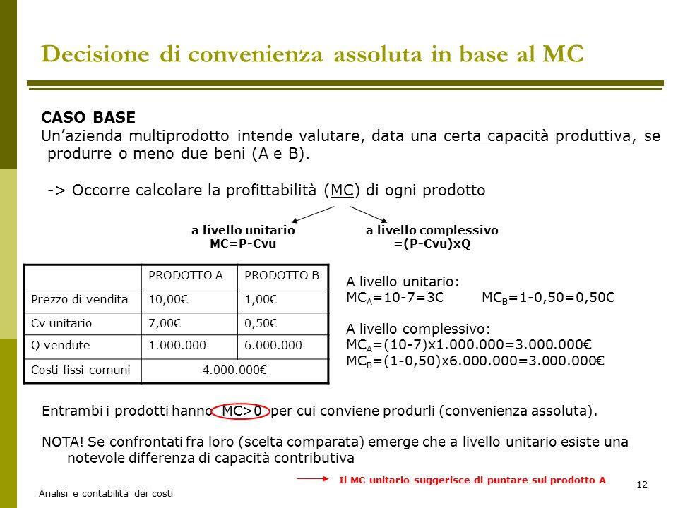 Decisione di convenienza assoluta in base al MC