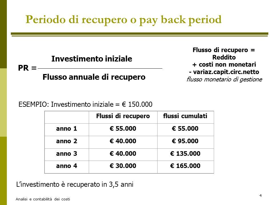 Periodo di recupero o pay back period