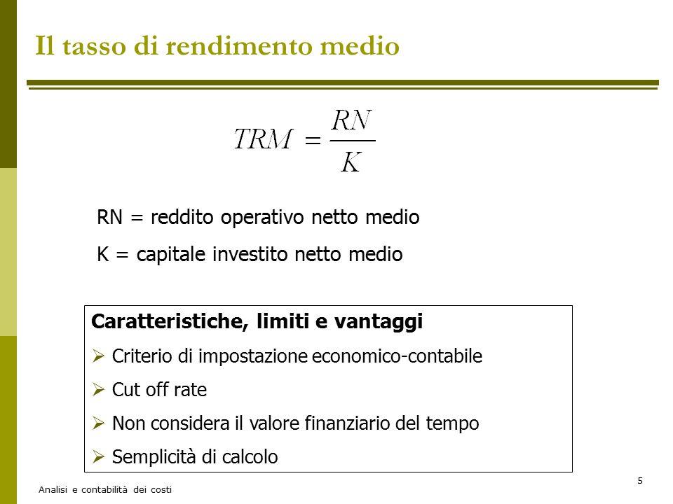 Il tasso di rendimento medio