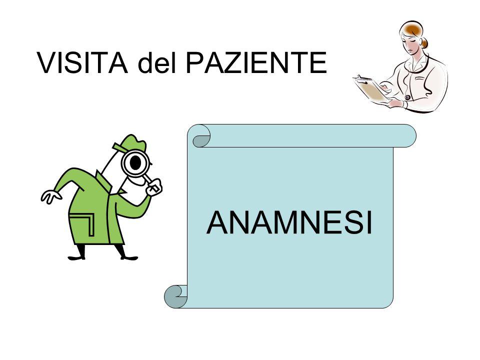 VISITA del PAZIENTE ANAMNESI