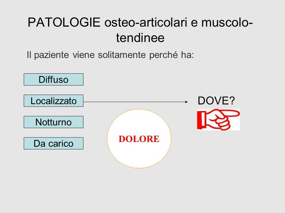 PATOLOGIE osteo-articolari e muscolo-tendinee