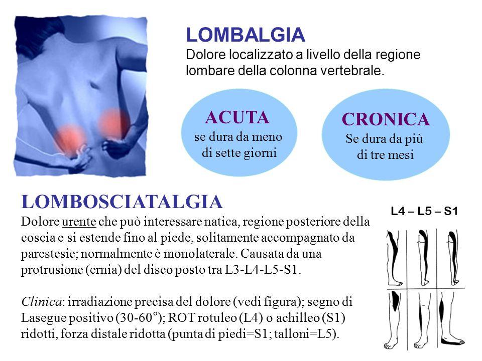 LOMBALGIA Dolore localizzato a livello della regione lombare della colonna vertebrale.