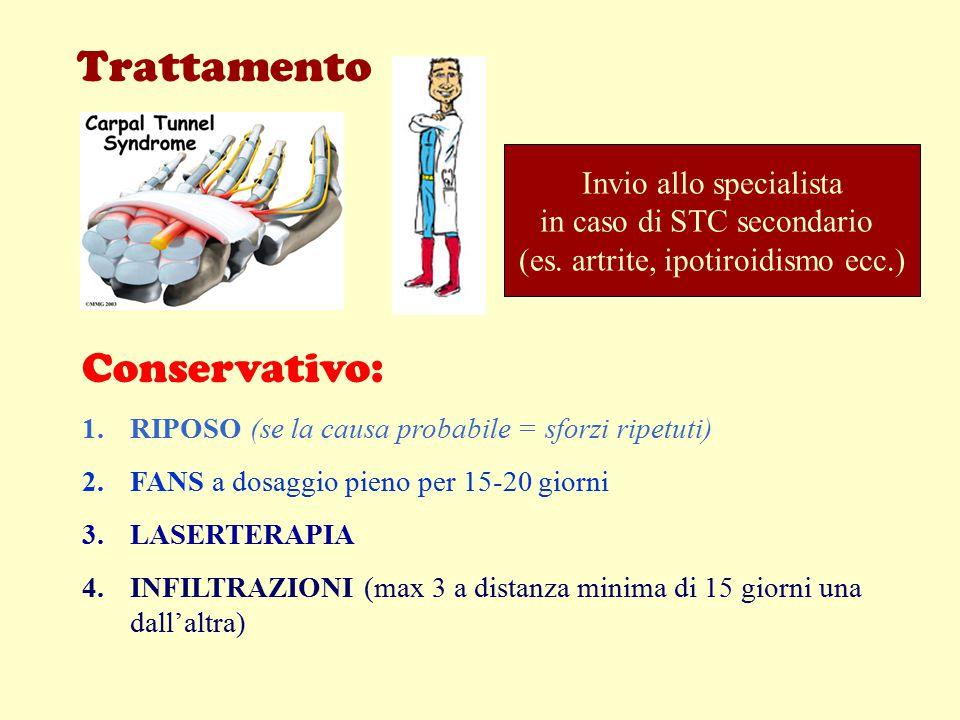 Trattamento Conservativo: Invio allo specialista