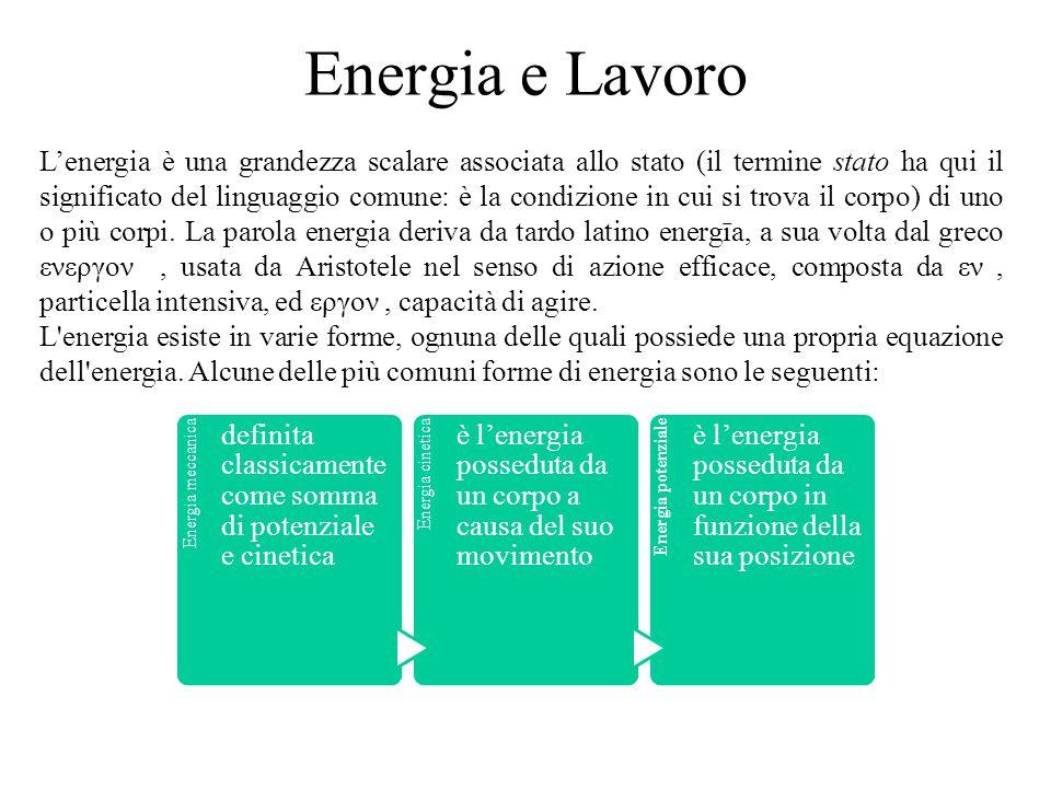 Energia e Lavoro