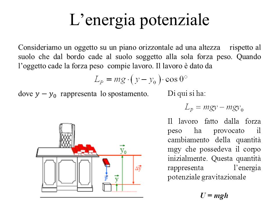 L'energia potenziale Di qui si ha: