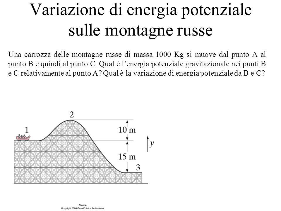 Variazione di energia potenziale sulle montagne russe