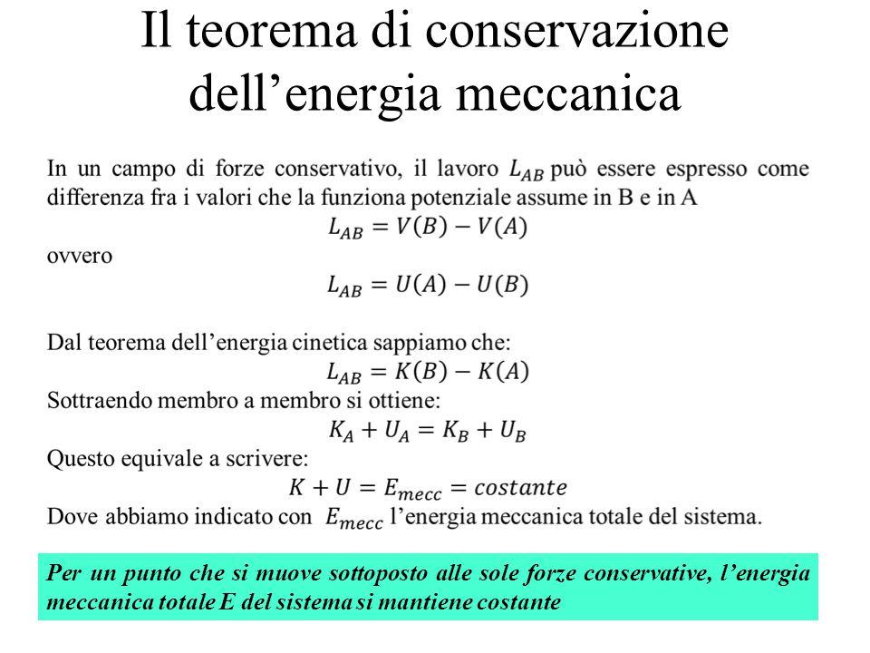 Il teorema di conservazione dell'energia meccanica