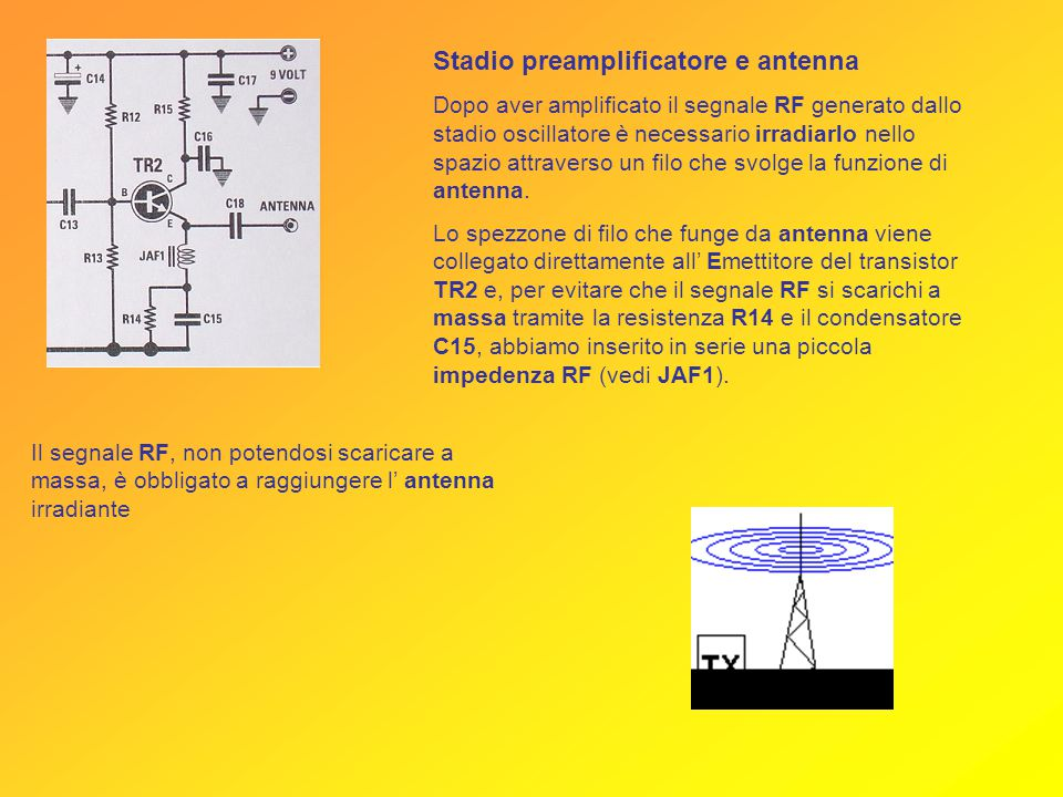 Stadio preamplificatore e antenna