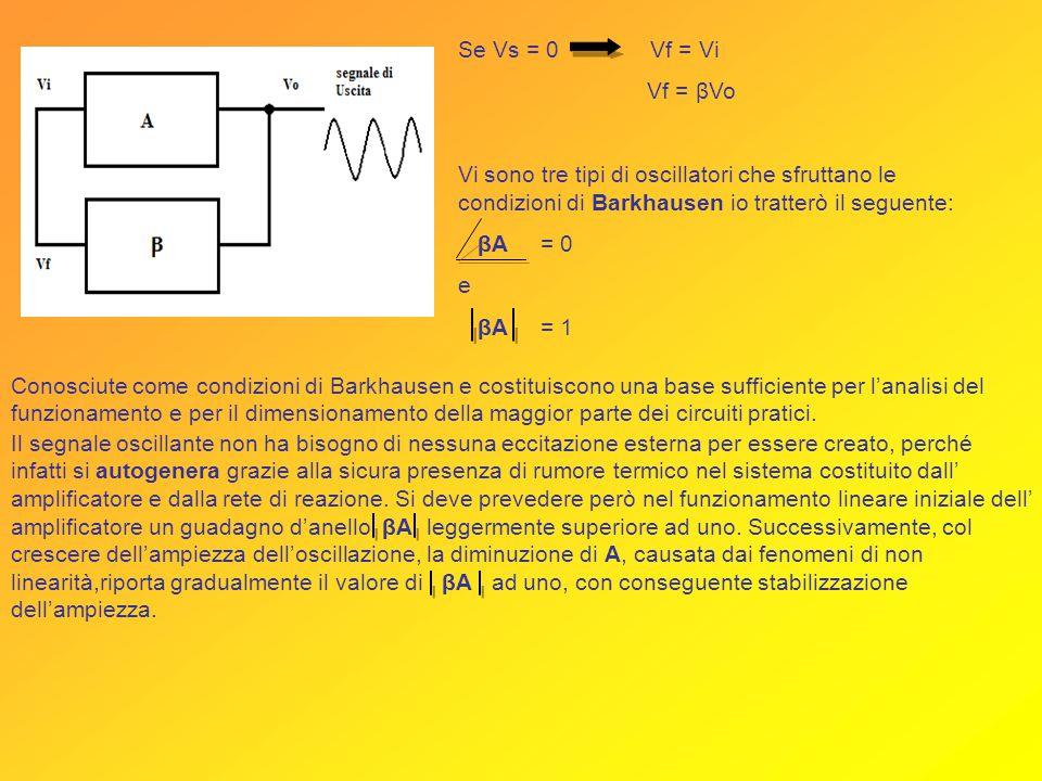 Se Vs = 0 Vf = Vi Vf = βVo. Vi sono tre tipi di oscillatori che sfruttano le condizioni di Barkhausen io tratterò il seguente: