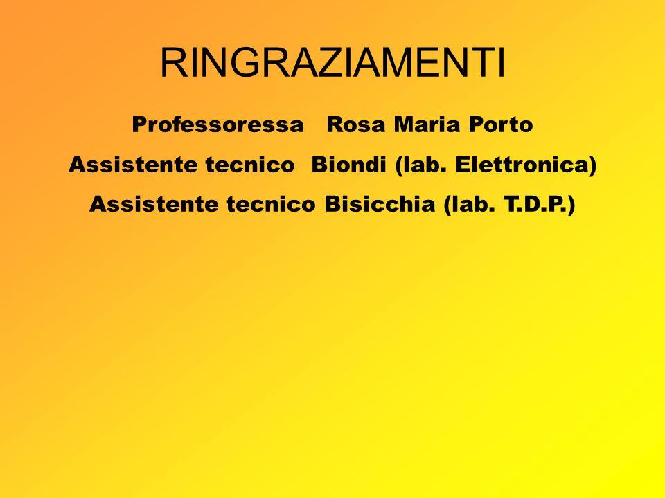 RINGRAZIAMENTI Professoressa Rosa Maria Porto