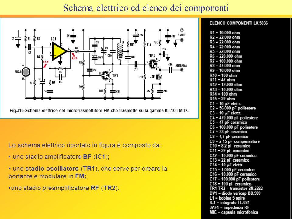 Schema elettrico ed elenco dei componenti