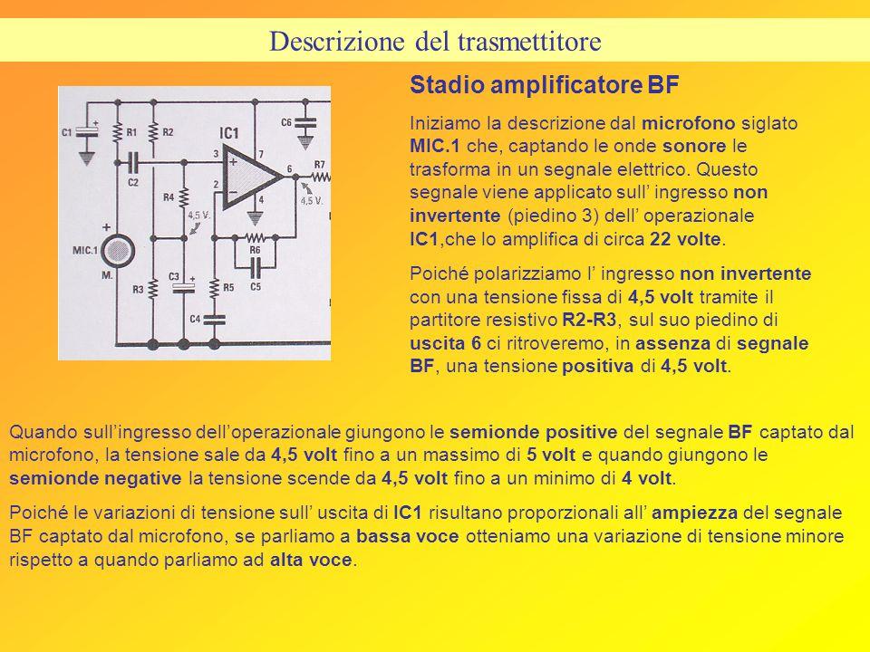 Descrizione del trasmettitore