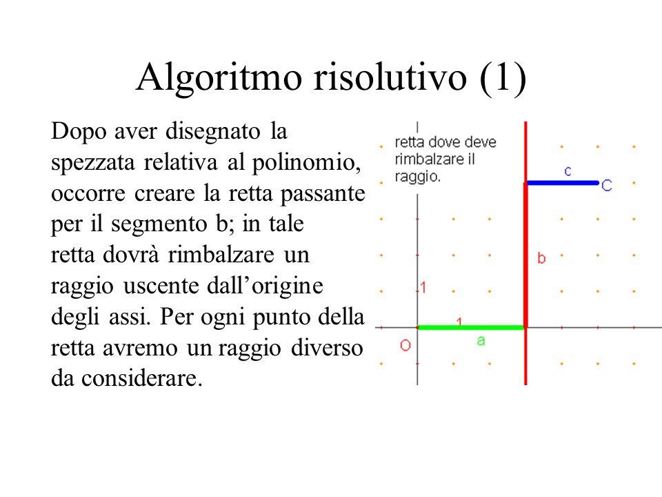 Algoritmo risolutivo (1)
