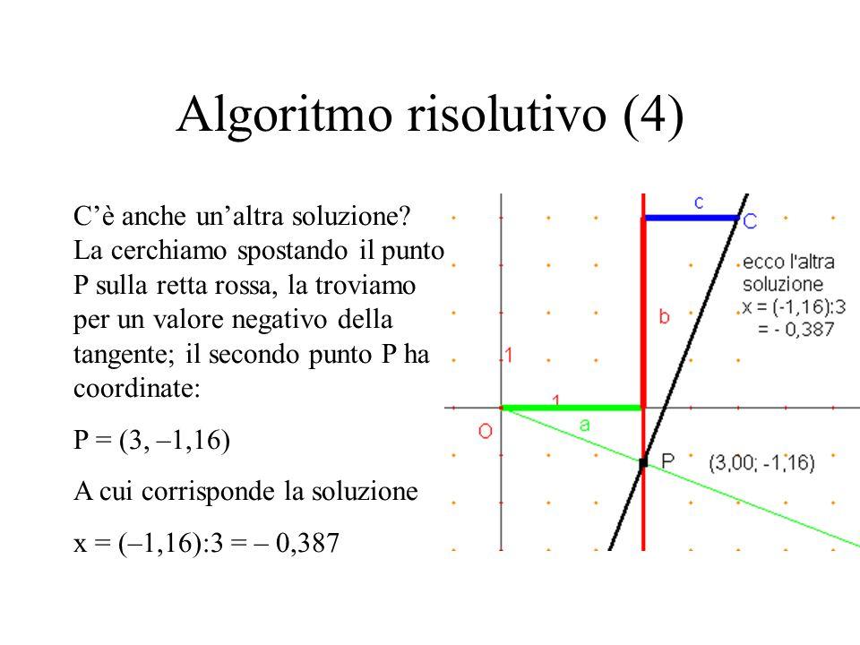 Algoritmo risolutivo (4)