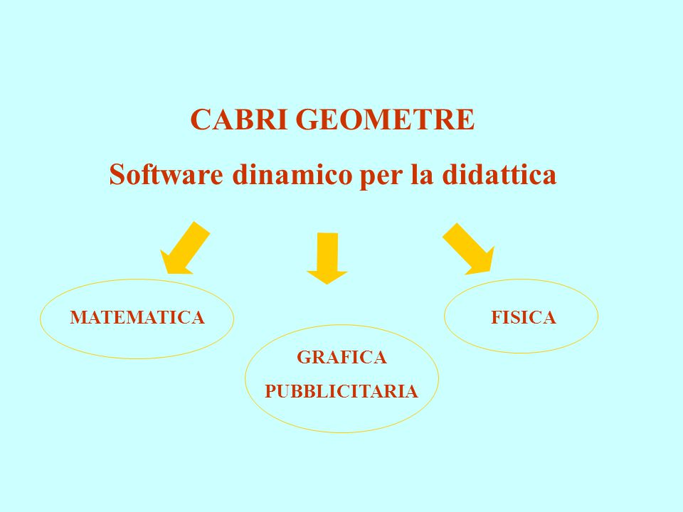 Software dinamico per la didattica