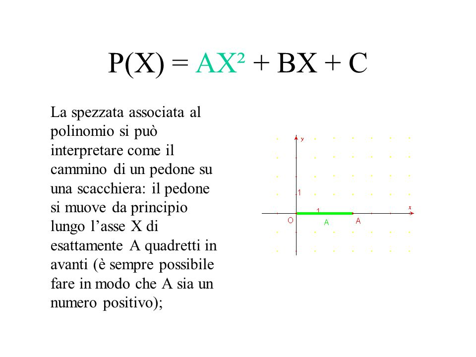 P(X) = AX² + BX + C