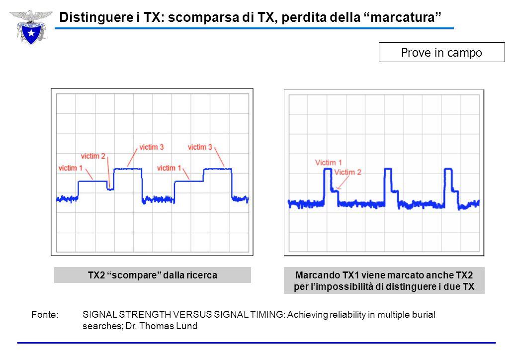 Distinguere i TX: sovrapposizione di segnali
