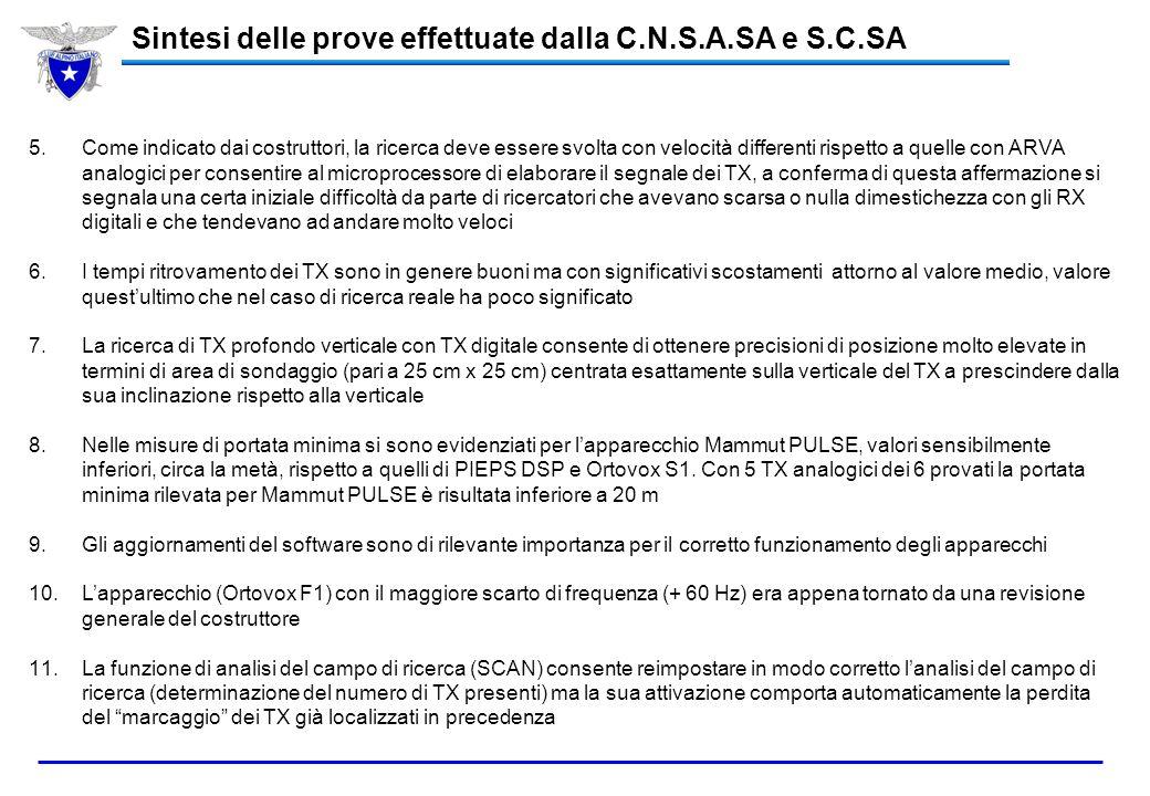 Sintesi delle prove effettuate dalla C.N.S.A.SA e S.C.SA