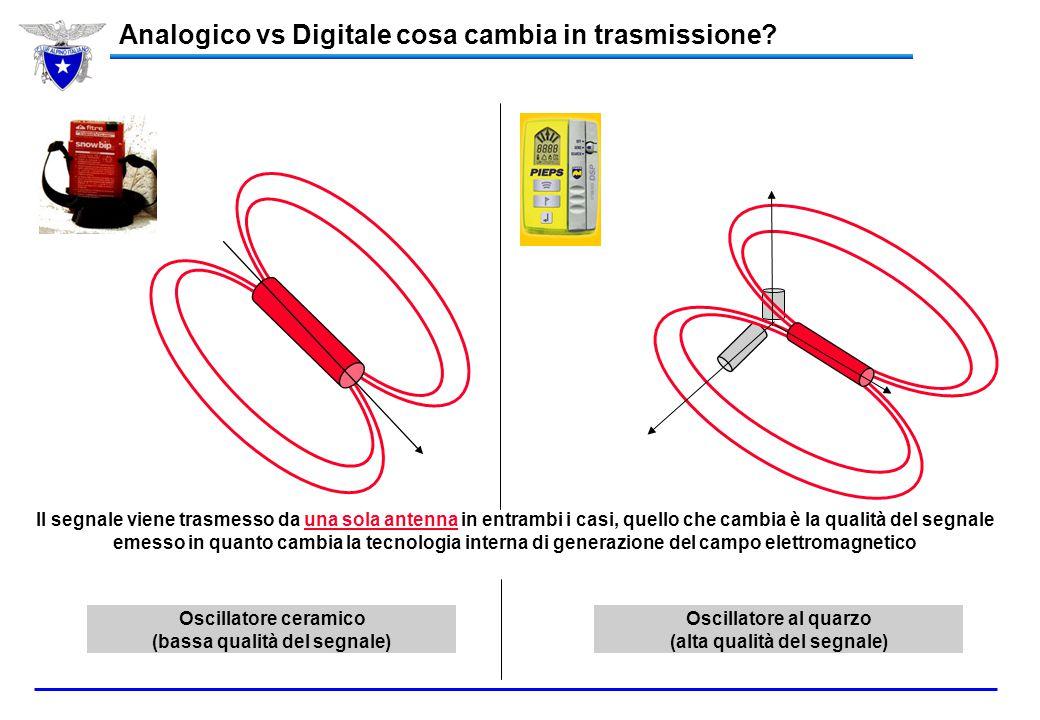 Analogico vs Digitale cosa cambia in ricezione