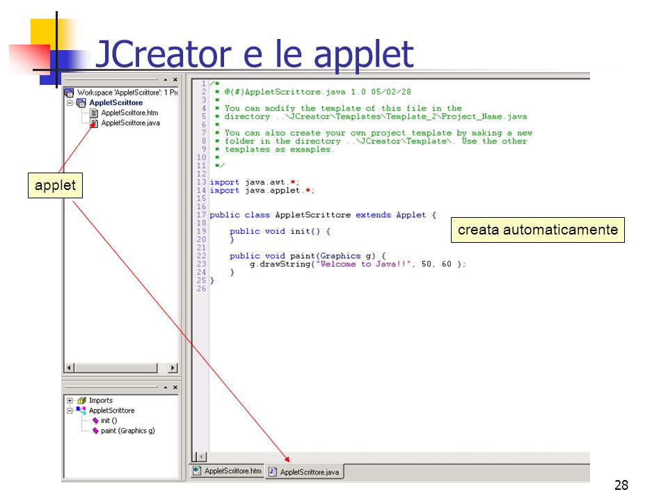 JCreator e le applet applet creata automaticamente