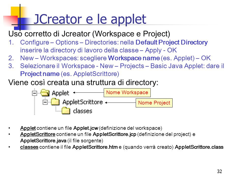 JCreator e le applet Uso corretto di Jcreator (Workspace e Project)